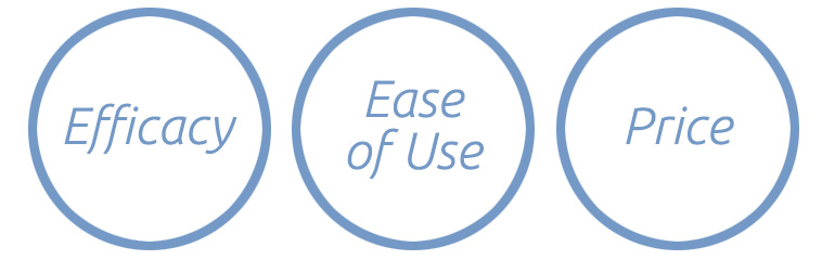 Efficacy / Ease of Use / Price
